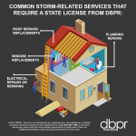 storm related services