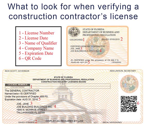 A Construction Contractoru0027s LICENSE