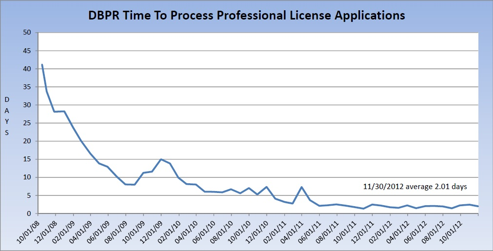 TxDPS - How to replace your Driver License, Commercial ...